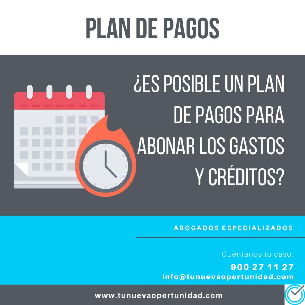 Plan de pagos